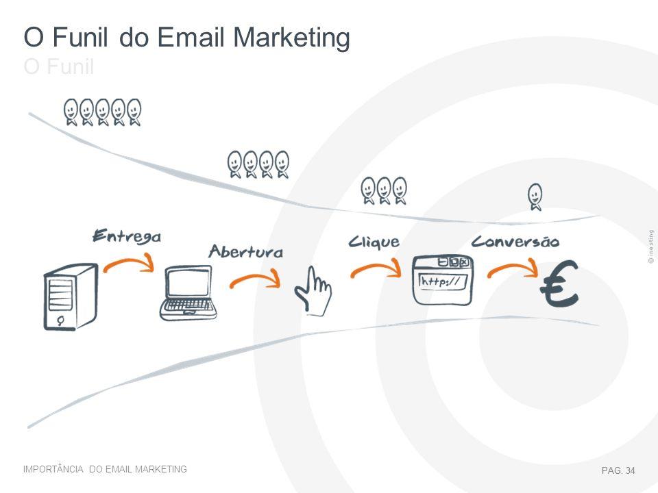 IMPORTÂNCIA DO EMAIL MARKETING PAG. 34 O Funil do Email Marketing PAG. 34 O Funil