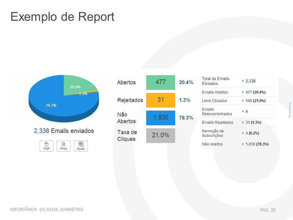 IMPORTÂNCIA DO EMAIL MARKETING PAG. 35 Exemplo de Report