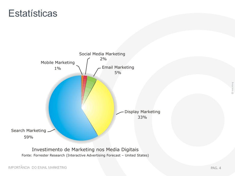 EMAIL MARKETING > INTRODUÇÃO IMPORTÂNCIA DO EMAIL MARKETING PAG. 4 Estatísticas PAG. 4