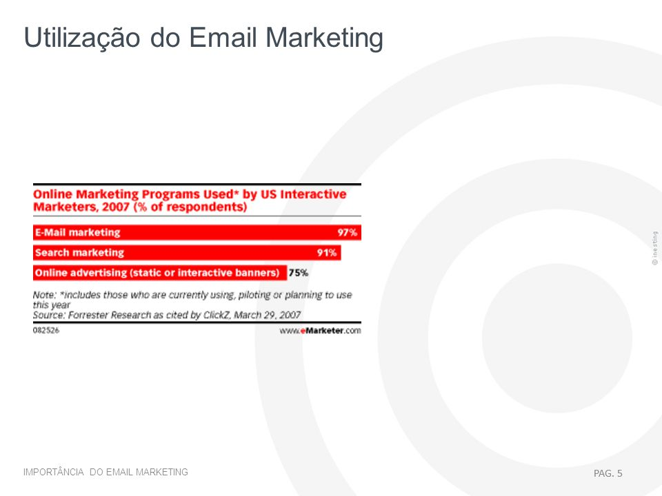 PAG. 5 EMAIL MARKETING > INTRODUÇÃO IMPORTÂNCIA DO EMAIL MARKETING PAG. 5 Utilização do Email Marketing PAG. 5