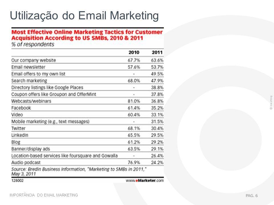 PAG. 6 EMAIL MARKETING > INTRODUÇÃO IMPORTÂNCIA DO EMAIL MARKETING PAG. 6 Utilização do Email Marketing PAG. 6