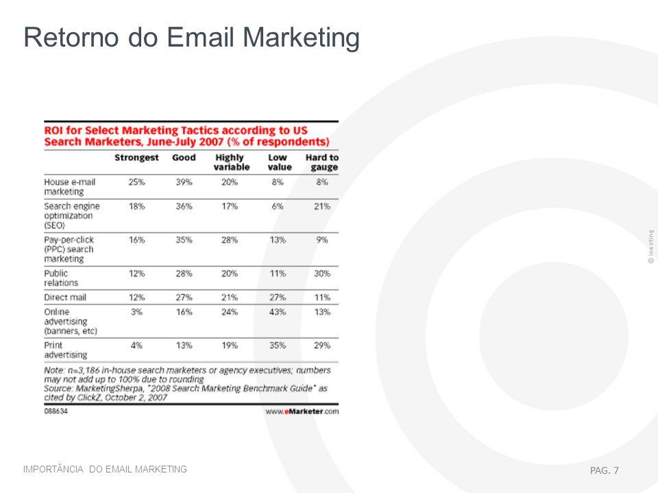 PAG. 7 EMAIL MARKETING > INTRODUÇÃO IMPORTÂNCIA DO EMAIL MARKETING PAG. 7 Retorno do Email Marketing PAG. 7