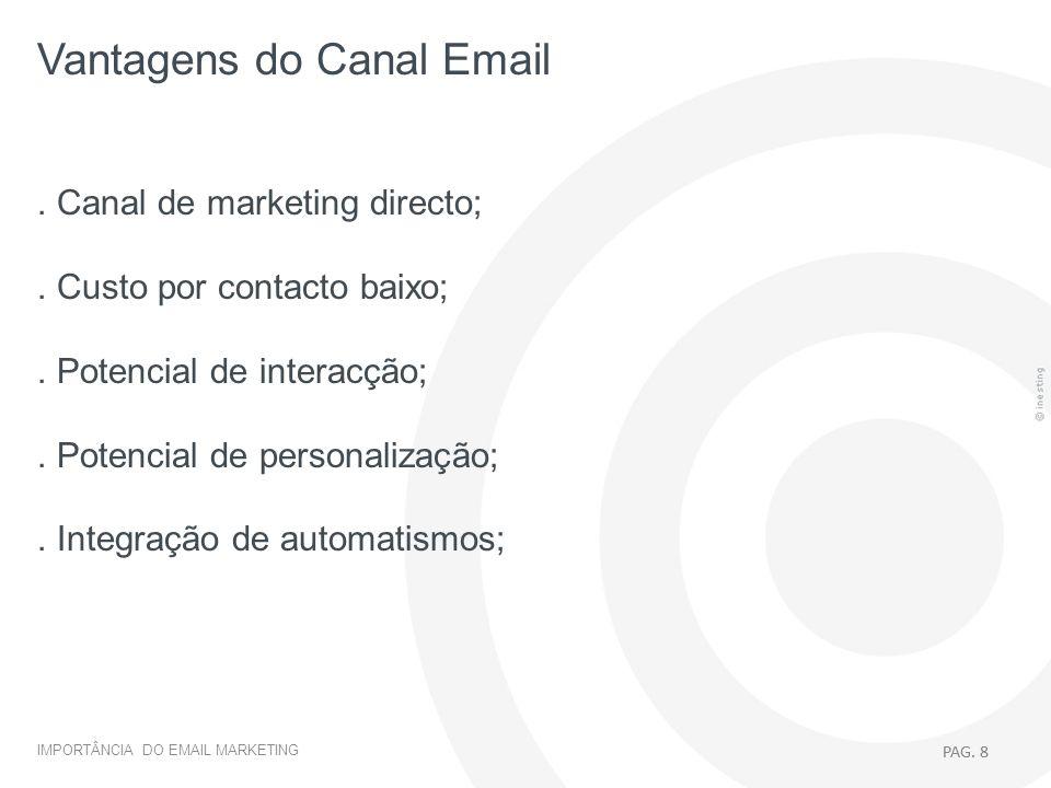 IMPORTÂNCIA DO EMAIL MARKETING Integração de Social Media Partilhe as suas campanhas de email com as suas redes sociais.