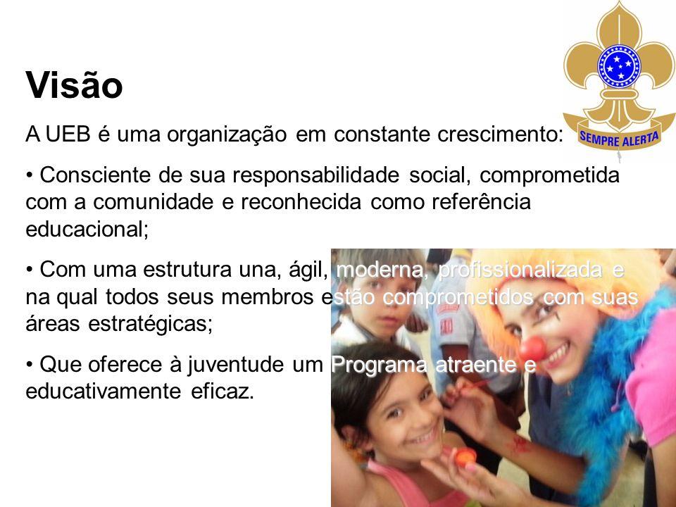 Visão A UEB é uma organização em constante crescimento: Consciente de sua responsabilidade social, comprometida com a comunidade e reconhecida como re