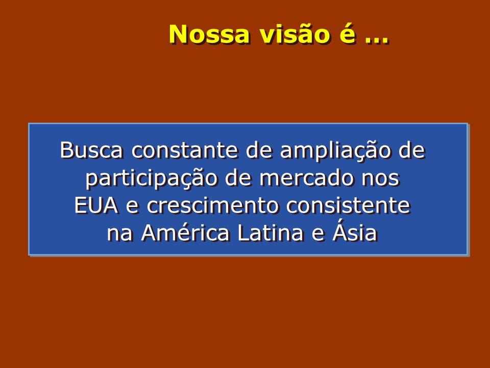 Busca constante de ampliação de participação de mercado nos EUA e crescimento consistente na América Latina e Ásia Nossa visão é …