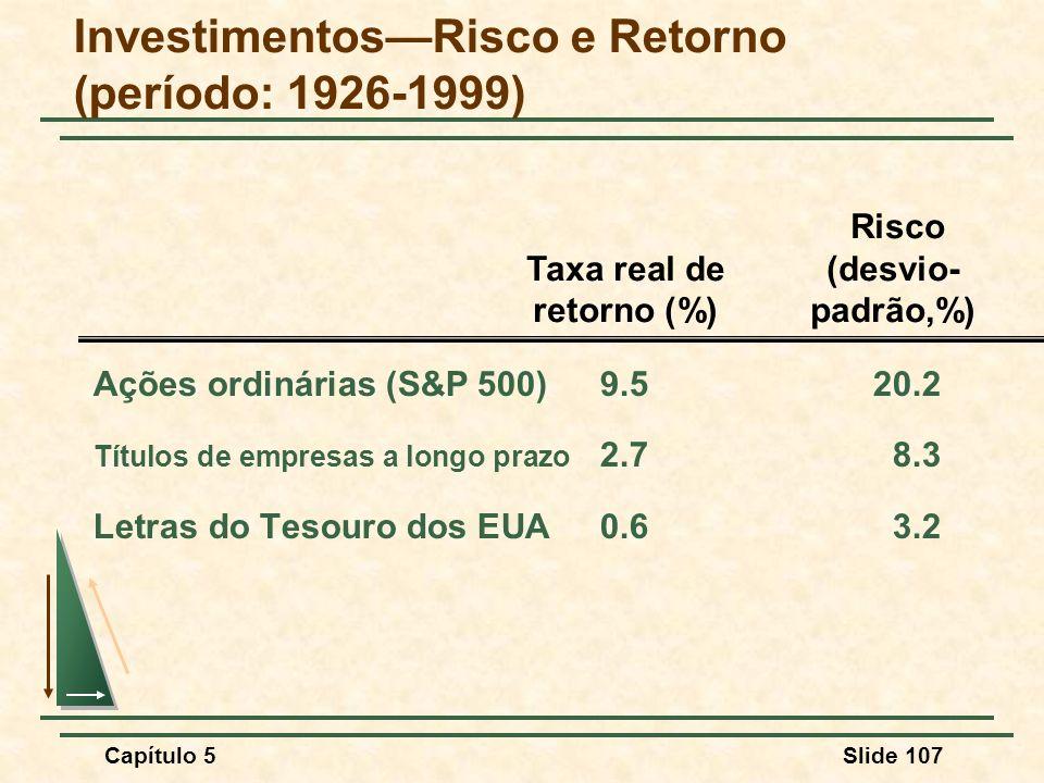 Capítulo 5Slide 107 InvestimentosRisco e Retorno (período: 1926-1999) Ações ordinárias (S&P 500)9.520.2 Títulos de empresas a longo prazo 2.78.3 Letra