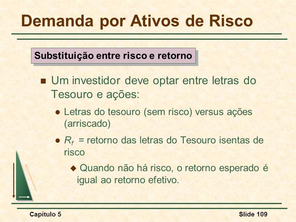 Capítulo 5Slide 109 Demanda por Ativos de Risco Um investidor deve optar entre letras do Tesouro e ações: Letras do tesouro (sem risco) versus ações (