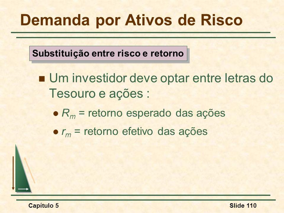Capítulo 5Slide 110 Demanda por Ativos de Risco Um investidor deve optar entre letras do Tesouro e ações : R m = retorno esperado das ações r m = reto