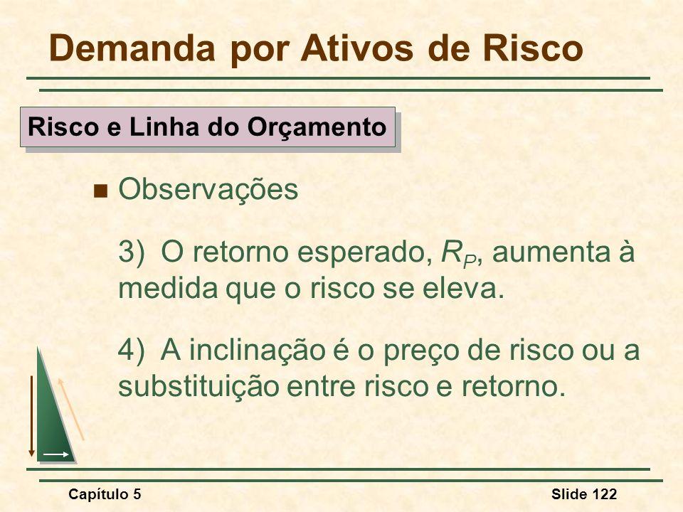 Capítulo 5Slide 122 Demanda por Ativos de Risco Observações 3)O retorno esperado, R P, aumenta à medida que o risco se eleva. 4)A inclinação é o preço