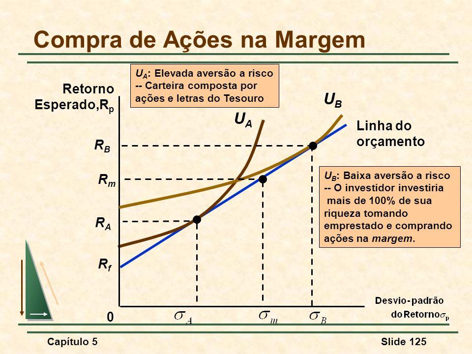 Capítulo 5Slide 125 RfRf Linha do orçamento Compra de Ações na Margem 0 Retorno Esperado,R p UAUA RARA U A : Elevada aversão a risco -- Carteira compo