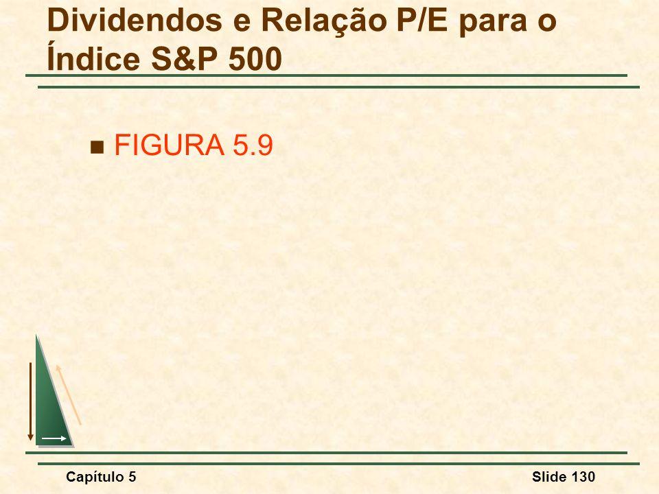 Capítulo 5Slide 130 Dividendos e Relação P/E para o Índice S&P 500 FIGURA 5.9