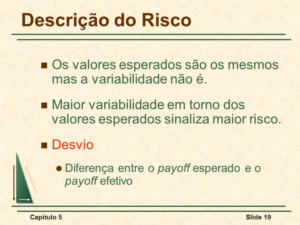 Capítulo 5Slide 19 Os valores esperados são os mesmos mas a variabilidade não é. Maior variabilidade em torno dos valores esperados sinaliza maior ris