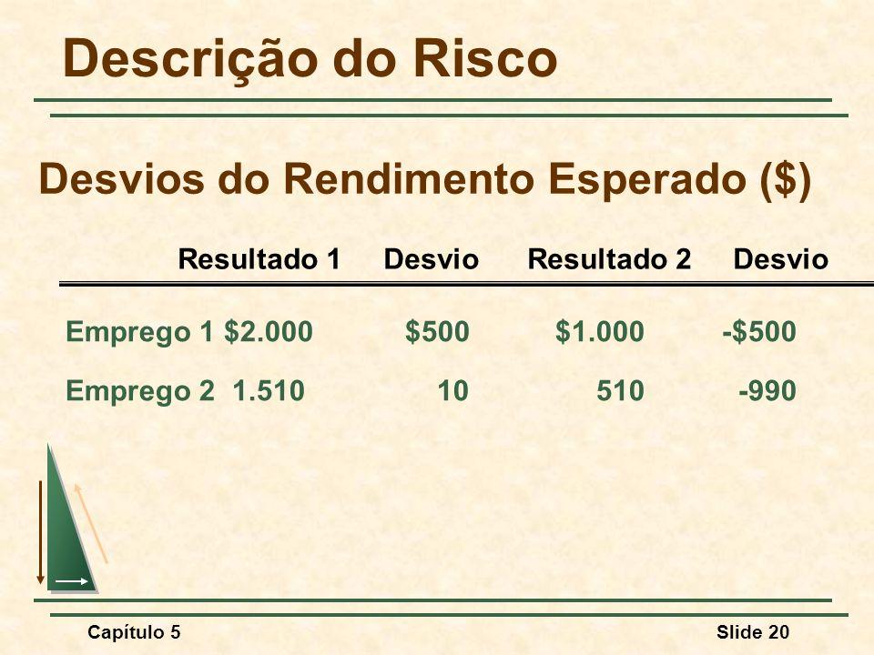 Capítulo 5Slide 20 Desvios do Rendimento Esperado ($) Emprego 1 $2.000$500$1.000-$500 Emprego 2 1.51010510-990 Resultado 1 Desvio Resultado 2 Desvio D