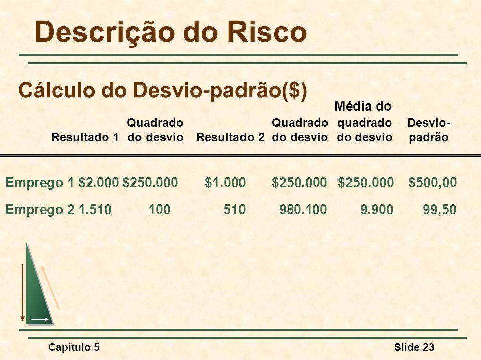 Capítulo 5Slide 23 Cálculo do Desvio-padrão($) Emprego 1 $2.000 $250.000$1.000 $250.000 $250.000 $500,00 Emprego 2 1.510100510 980.100 9.900 99,50 Méd
