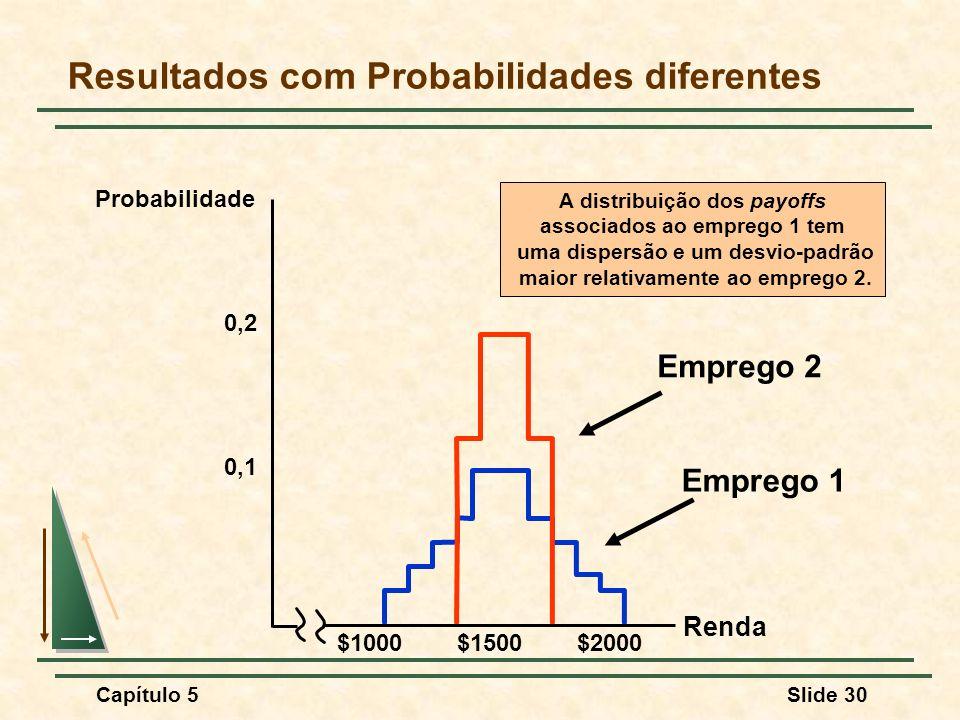 Capítulo 5Slide 30 Resultados com Probabilidades diferentes Emprego 1 Emprego 2 A distribuição dos payoffs associados ao emprego 1 tem uma dispersão e