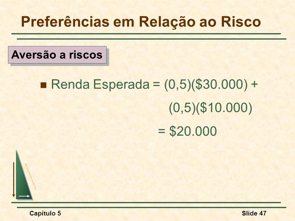 Capítulo 5Slide 47 Preferências em Relação ao Risco Renda Esperada = (0,5)($30.000) + (0,5)($10.000) = $20.000 Aversão a riscos