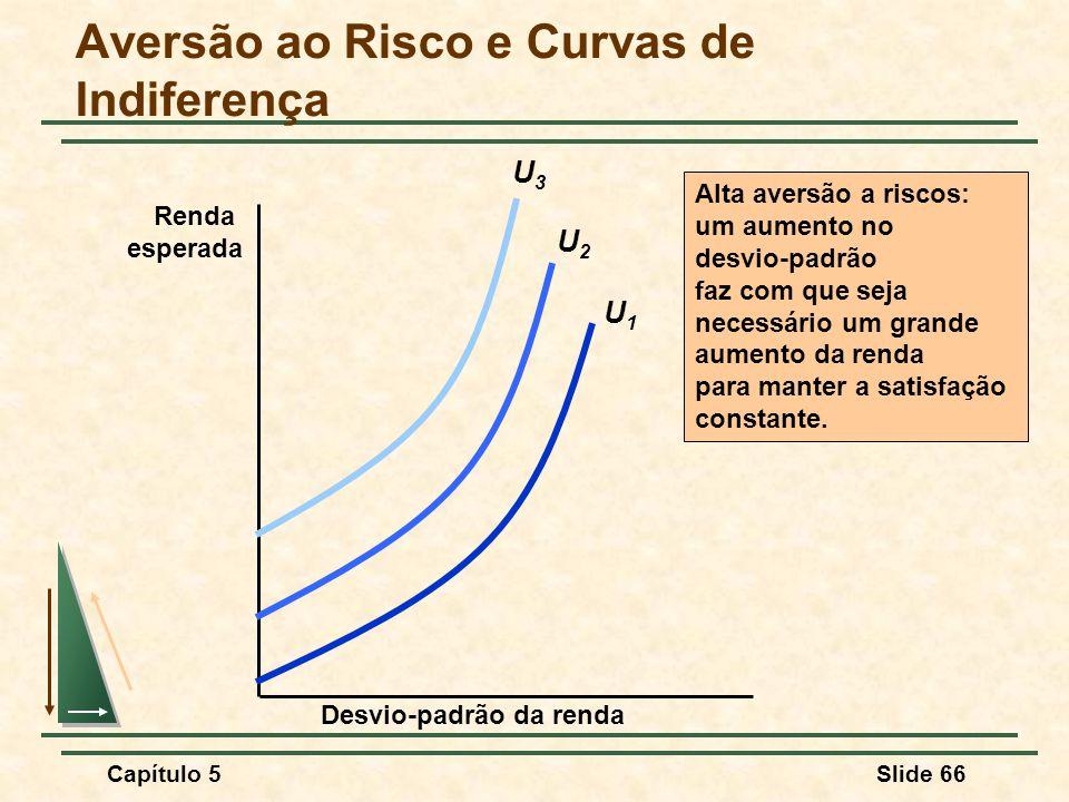 Capítulo 5Slide 66 Aversão ao Risco e Curvas de Indiferença Desvio-padrão da renda Renda esperada Alta aversão a riscos: um aumento no desvio-padrão f