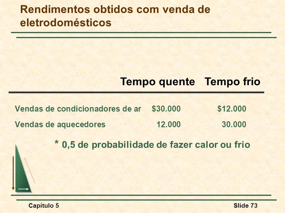 Capítulo 5Slide 73 Rendimentos obtidos com venda de eletrodomésticos Vendas de condicionadores de ar $30.000$12.000 Vendas de aquecedores12.00030.000