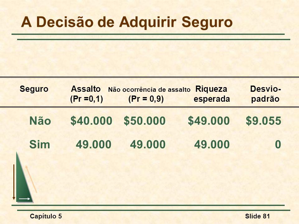 Capítulo 5Slide 81 A Decisão de Adquirir Seguro Não $40.000$50.000 $49.000$9.055 Sim49.00049.000 49.0000 Seguro Assalto Não ocorrência de assalto Riqu