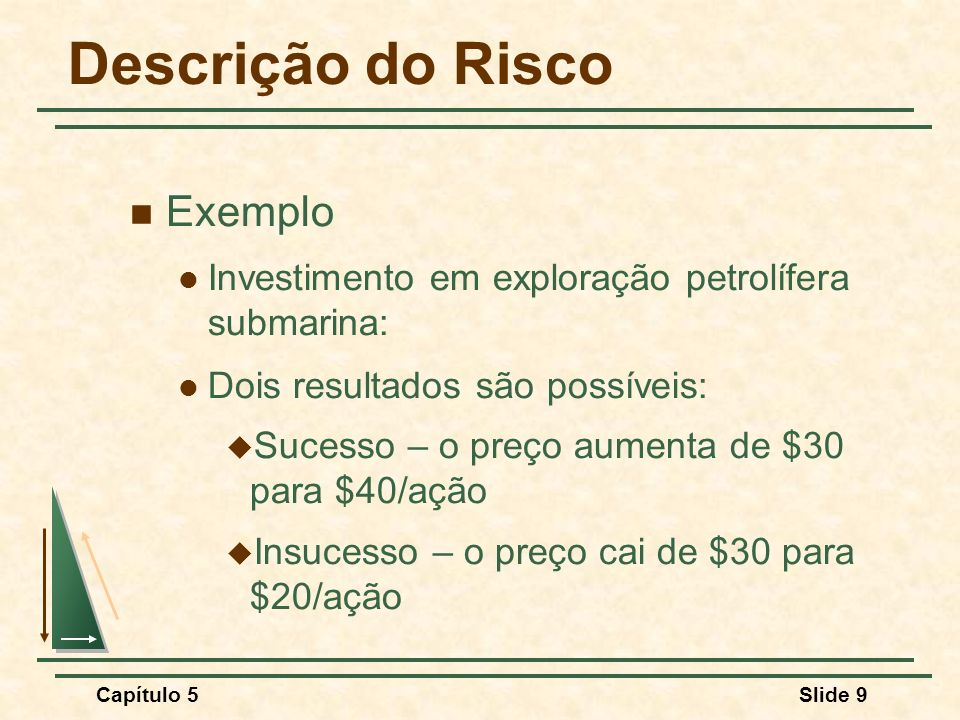 Capítulo 5Slide 9 Descrição do Risco Exemplo Investimento em exploração petrolífera submarina: Dois resultados são possíveis: Sucesso – o preço aument