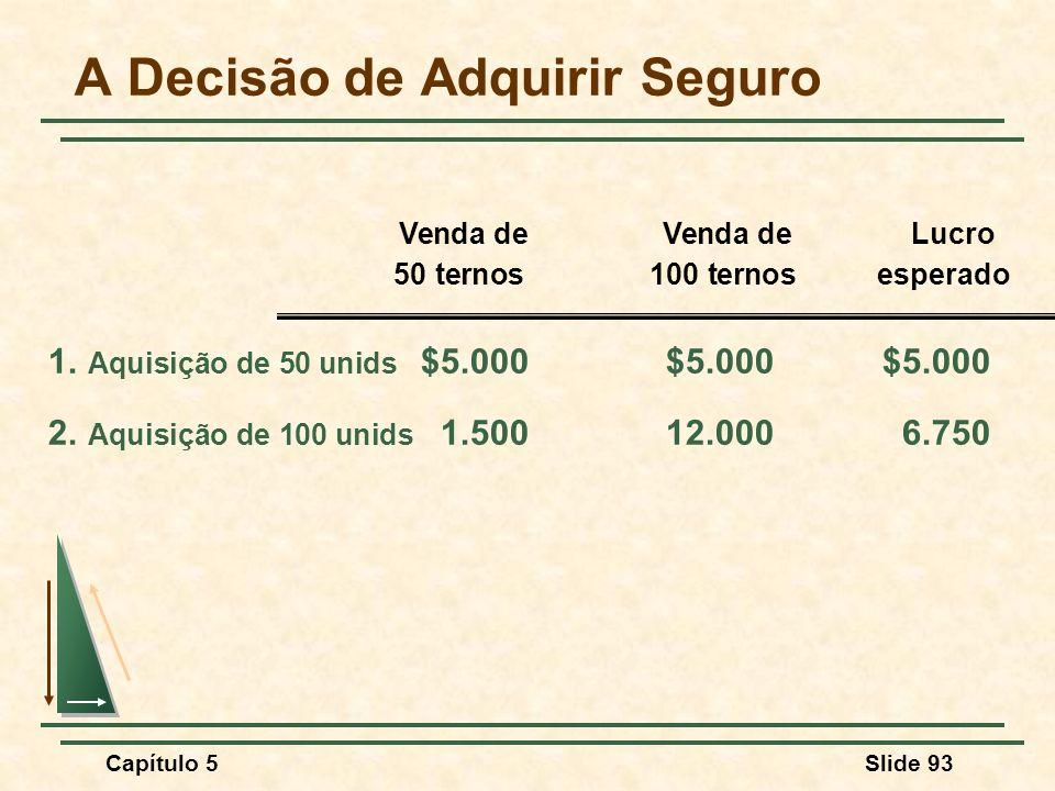 Capítulo 5Slide 93 A Decisão de Adquirir Seguro 1. Aquisição de 50 unids $5.000$5.000$5.000 2. Aquisição de 100 unids 1.50012.0006.750 Venda de Venda