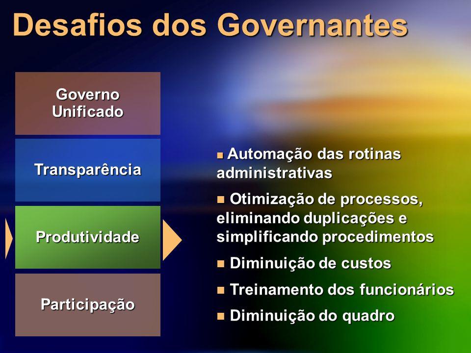 Produtividade Automação das rotinas administrativas Automação das rotinas administrativas Otimização de processos, eliminando duplicações e simplifica