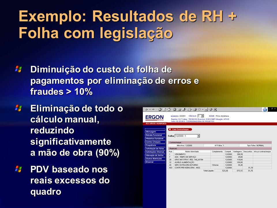 Exemplo: Resultados de RH + Folha com legislação Diminuição do custo da folha de pagamentos por eliminação de erros e fraudes > 10% Eliminação de todo