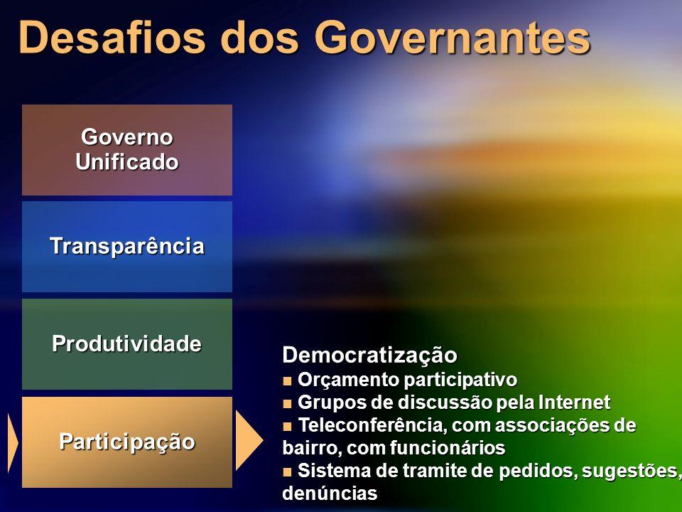 Transparência Produtividade Participação Governo Unificado Democratização Orçamento participativo Orçamento participativo Grupos de discussão pela Int