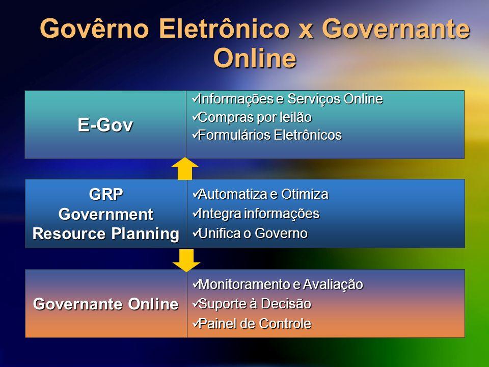 Informações e Serviços Online Informações e Serviços Online Compras por leilão Compras por leilão Formulários Eletrônicos Formulários EletrônicosE-Gov