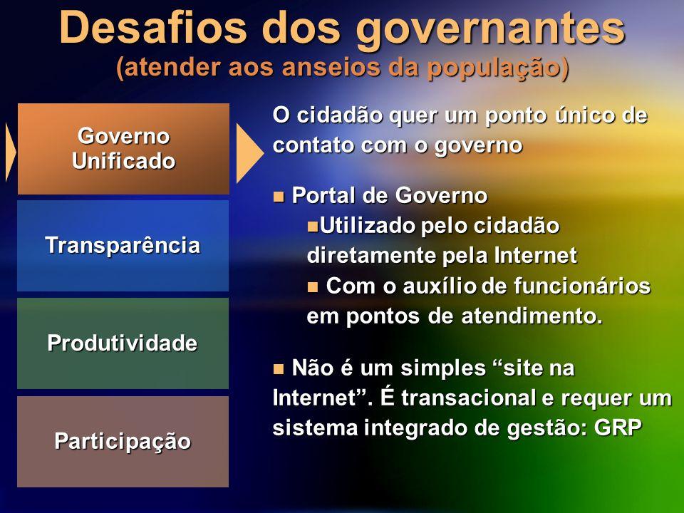 O cidadão quer um ponto único de contato com o governo Portal de Governo Portal de Governo Utilizado pelo cidadão diretamente pela Internet Utilizado pelo cidadão diretamente pela Internet Com o auxílio de funcionários em pontos de atendimento.
