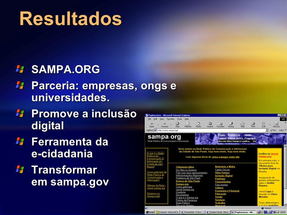 Resultados SAMPA.ORG Parceria: empresas, ongs e universidades. Promove a inclusão digital Ferramenta da e-cidadania Transformar em sampa.gov