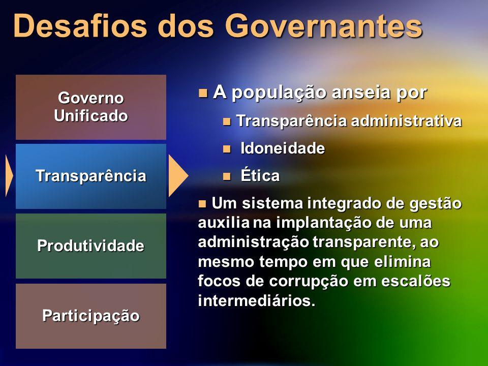 Transparência A população anseia por A população anseia por Transparência administrativa Transparência administrativa Idoneidade Idoneidade Ética Étic