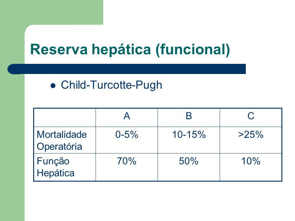 Child-Turcotte-Pugh ABC Mortalidade Operatória 0-5%10-15%>25% Função Hepática 70%50%10%