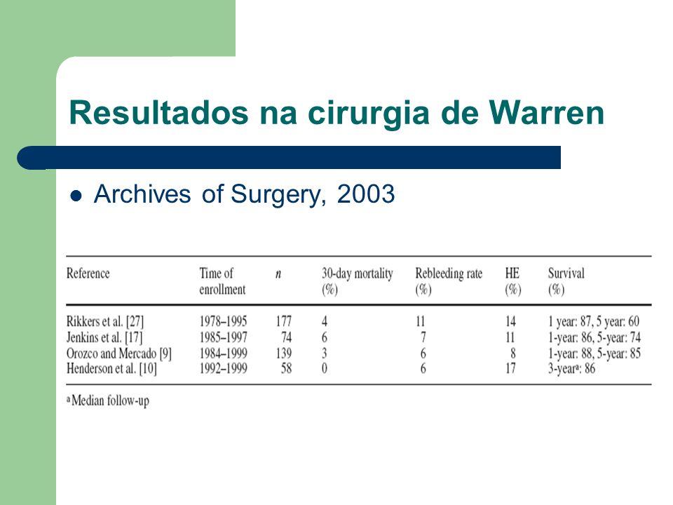 Resultados na cirurgia de Warren Archives of Surgery, 2003