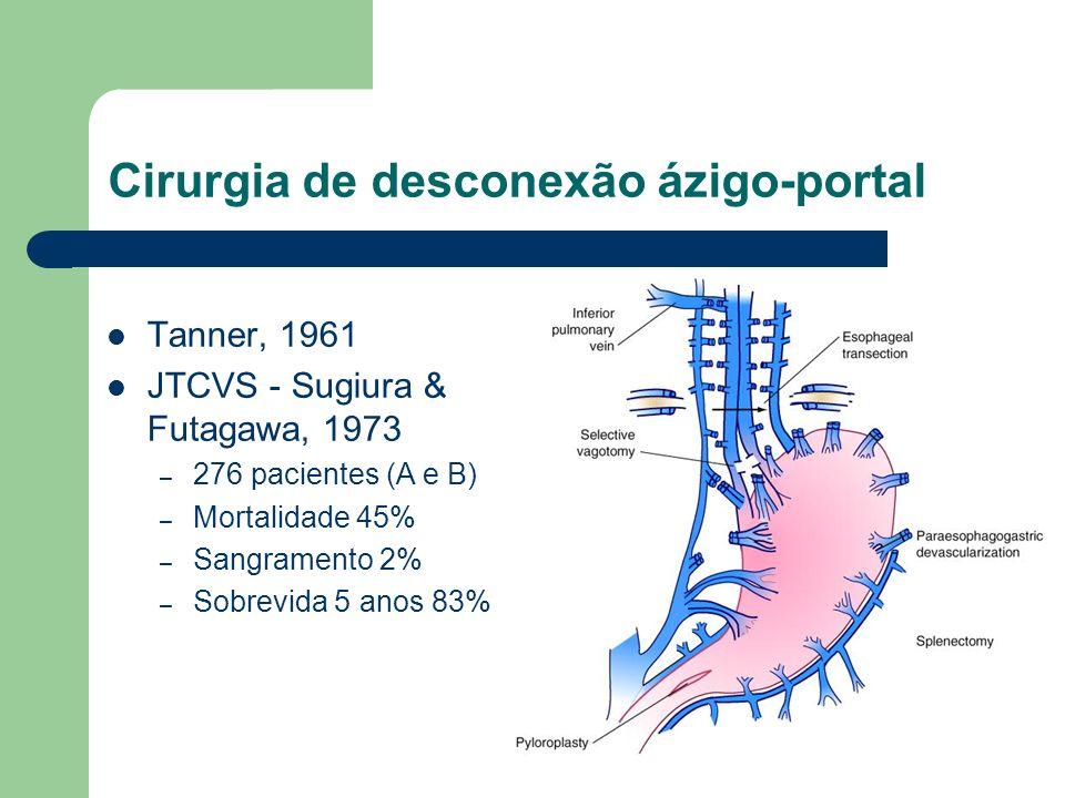 Cirurgia de desconexão ázigo-portal Tanner, 1961 JTCVS - Sugiura & Futagawa, 1973 – 276 pacientes (A e B) – Mortalidade 45% – Sangramento 2% – Sobrevi