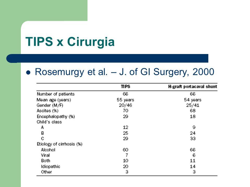 TIPS x Cirurgia Rosemurgy et al. – J. of GI Surgery, 2000