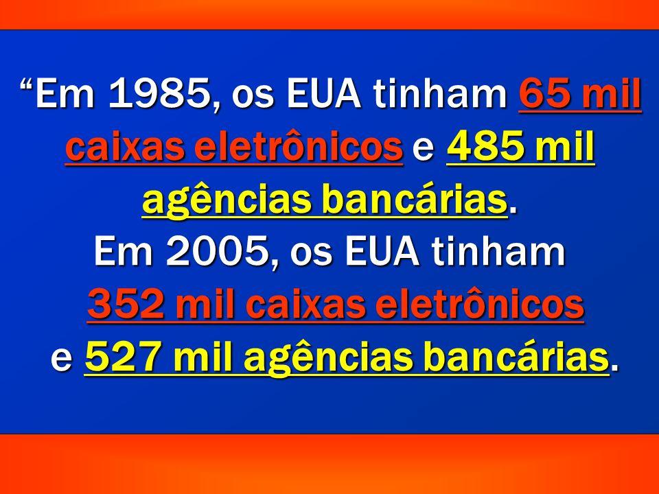 Em 1985, os EUA tinham 65 mil caixas eletrônicos e 485 mil agências bancárias.