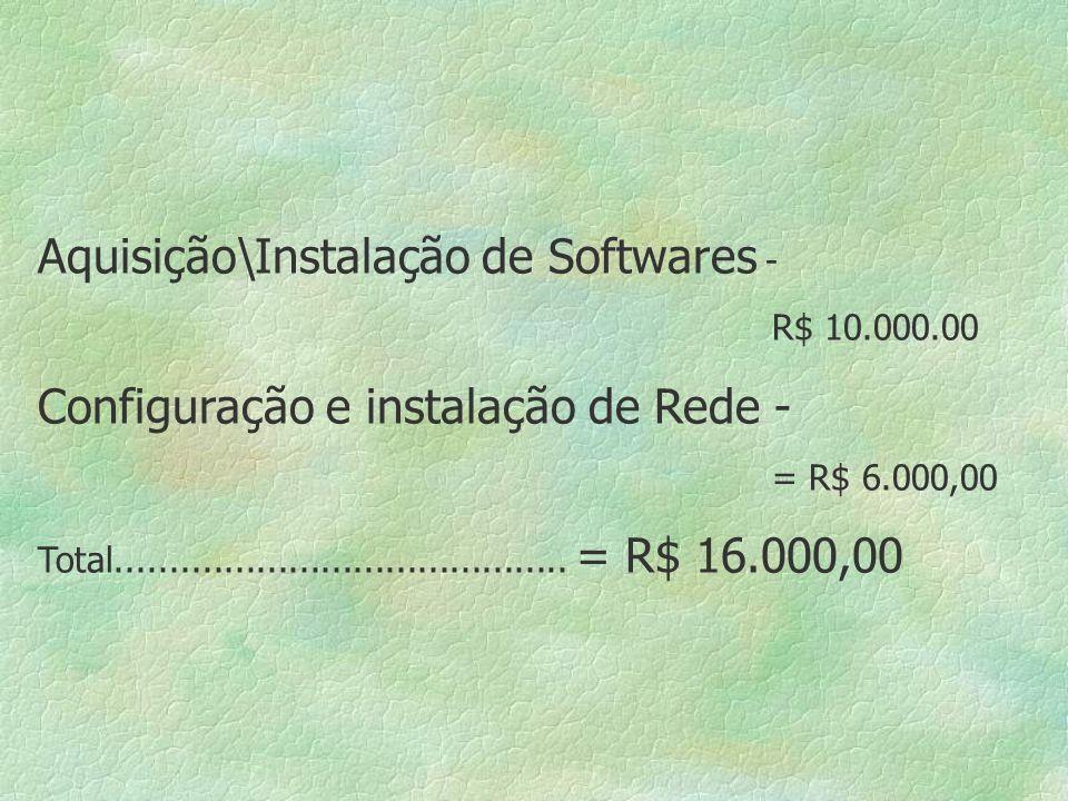 Equipamentos para os Stands (Estações de Trabalho) -Valores para equipamentos de ultima geração compatíveis com o objeto deste projeto: R$ 3.200,00 por computador.