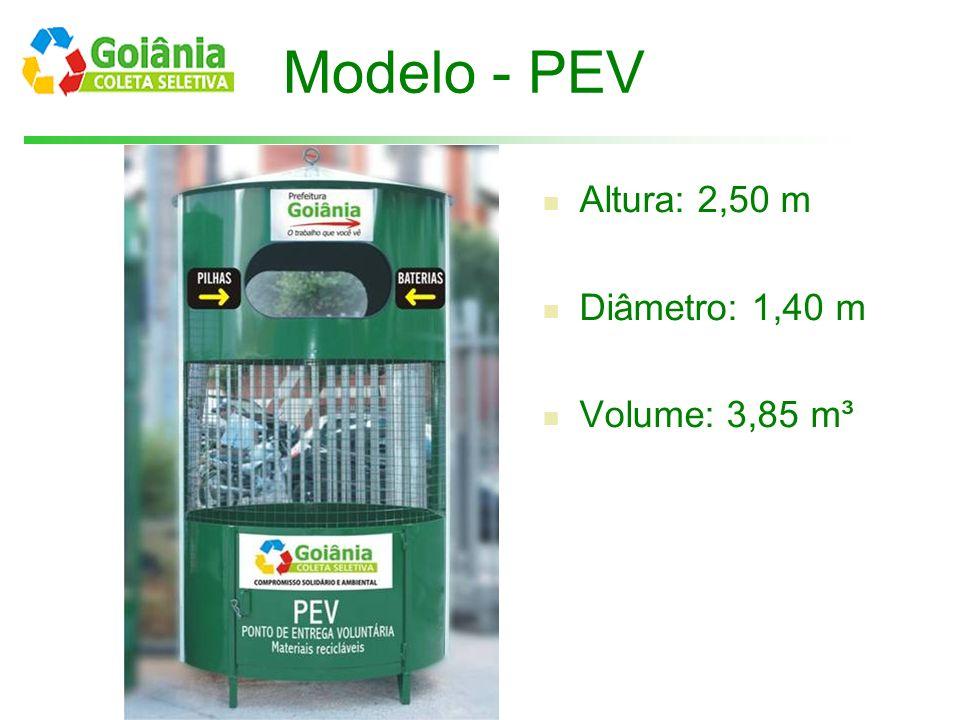 Modelo - PEV Altura: 2,50 m Diâmetro: 1,40 m Volume: 3,85 m³