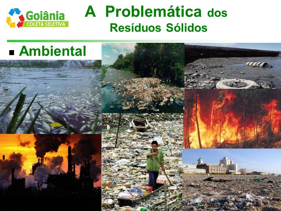 A Problemática dos Resíduos Sólidos Ambiental