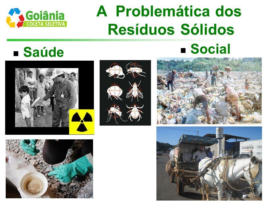 A Problemática dos Resíduos Sólidos Saúde Social