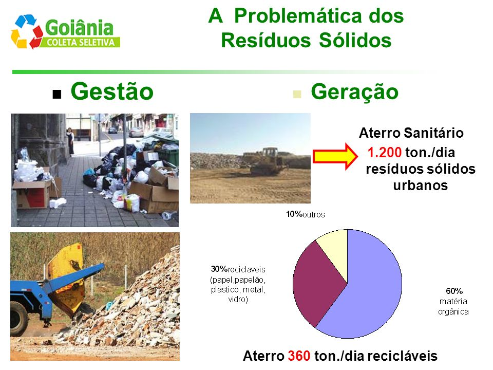 A Problemática dos Resíduos Sólidos 8 9 Gestão Geração Aterro Sanitário 1.200 ton./dia resíduos sólidos urbanos Aterro 360 ton./dia recicláveis