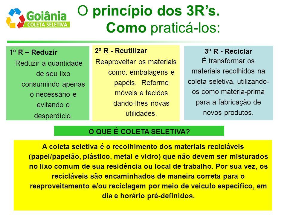 O princípio dos 3Rs. Como praticá-los: 3º R - Reciclar É transformar os materiais recolhidos na coleta seletiva, utilizando- os como matéria-prima par