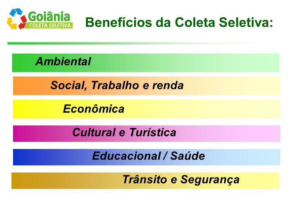 Benefícios da Coleta Seletiva: Ambiental Social, Trabalho e renda Econômica Cultural e Turística Educacional / Saúde Trânsito e Segurança