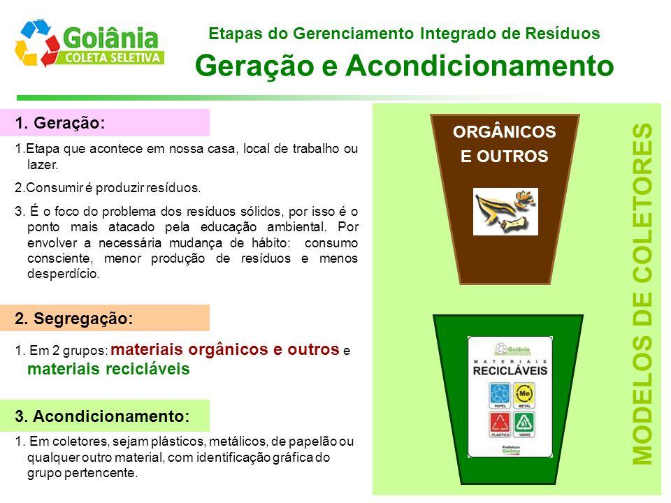 Etapas do Gerenciamento Integrado de Resíduos Geração e Acondicionamento 1. Geração: 1.Etapa que acontece em nossa casa, local de trabalho ou lazer. 2