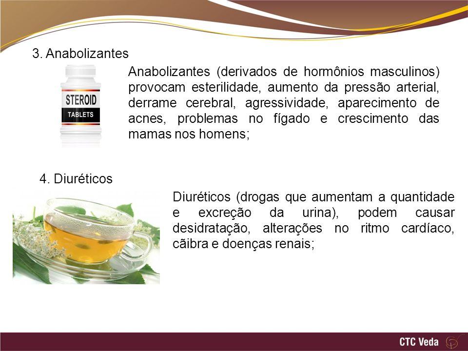 3. Anabolizantes Anabolizantes (derivados de hormônios masculinos) provocam esterilidade, aumento da pressão arterial, derrame cerebral, agressividade