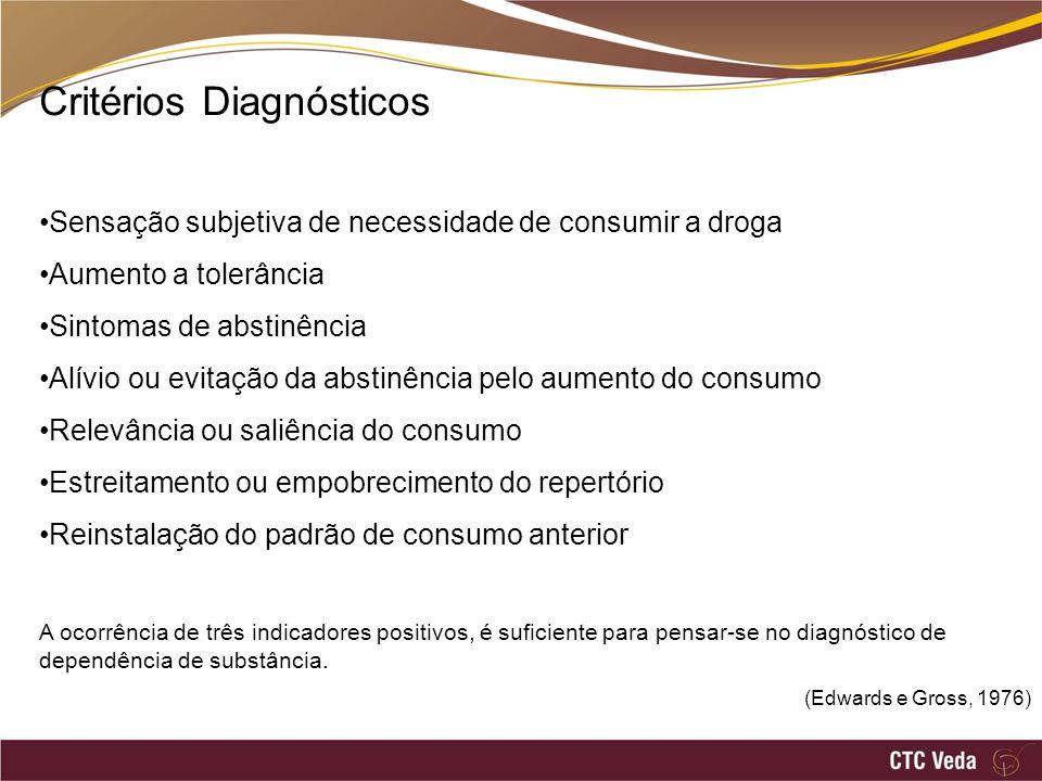 Critérios Diagnósticos Sensação subjetiva de necessidade de consumir a droga Aumento a tolerância Sintomas de abstinência Alívio ou evitação da abstin