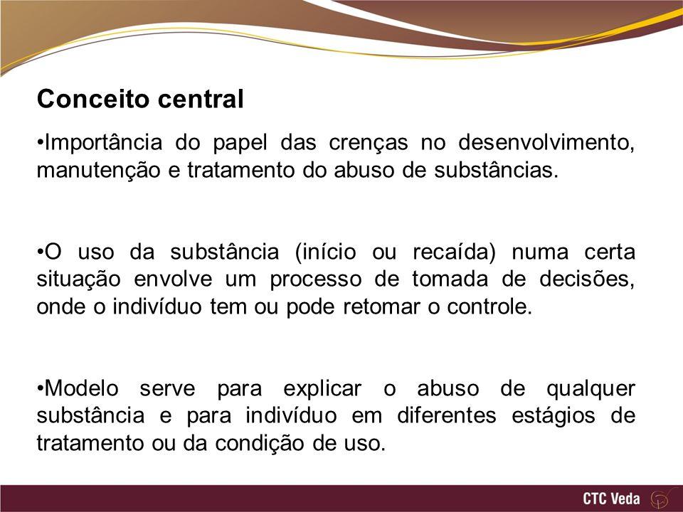 Conceito central Importância do papel das crenças no desenvolvimento, manutenção e tratamento do abuso de substâncias. O uso da substância (início ou