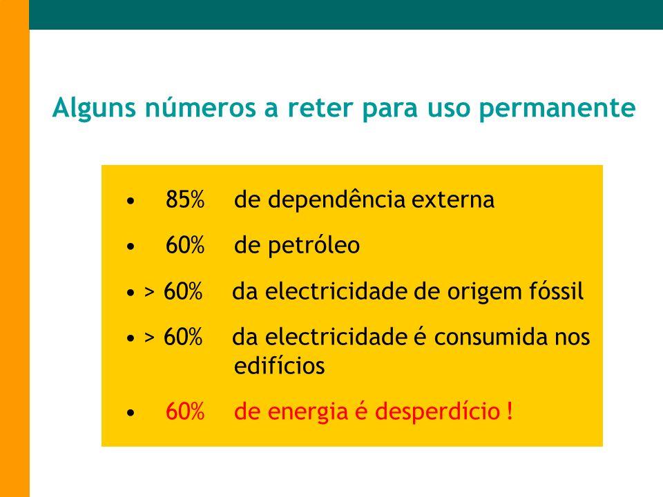 85% de dependência externa 60% de petróleo > 60% da electricidade de origem fóssil > 60% da electricidade é consumida nos edifícios 60% de energia é d