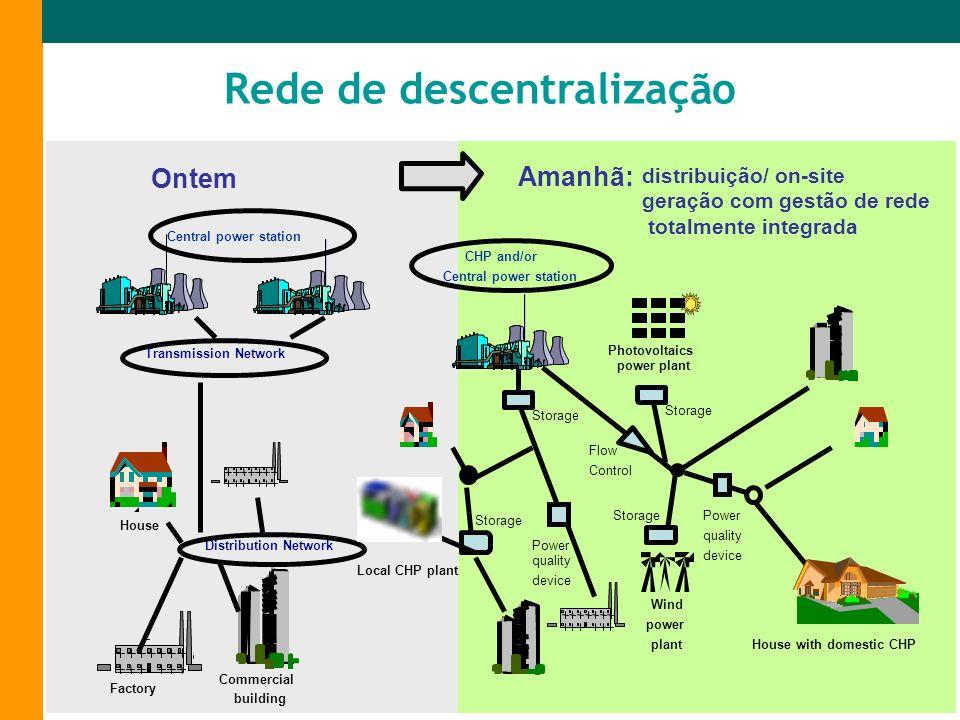 Rede de descentralização